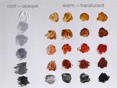 Simplified Palette